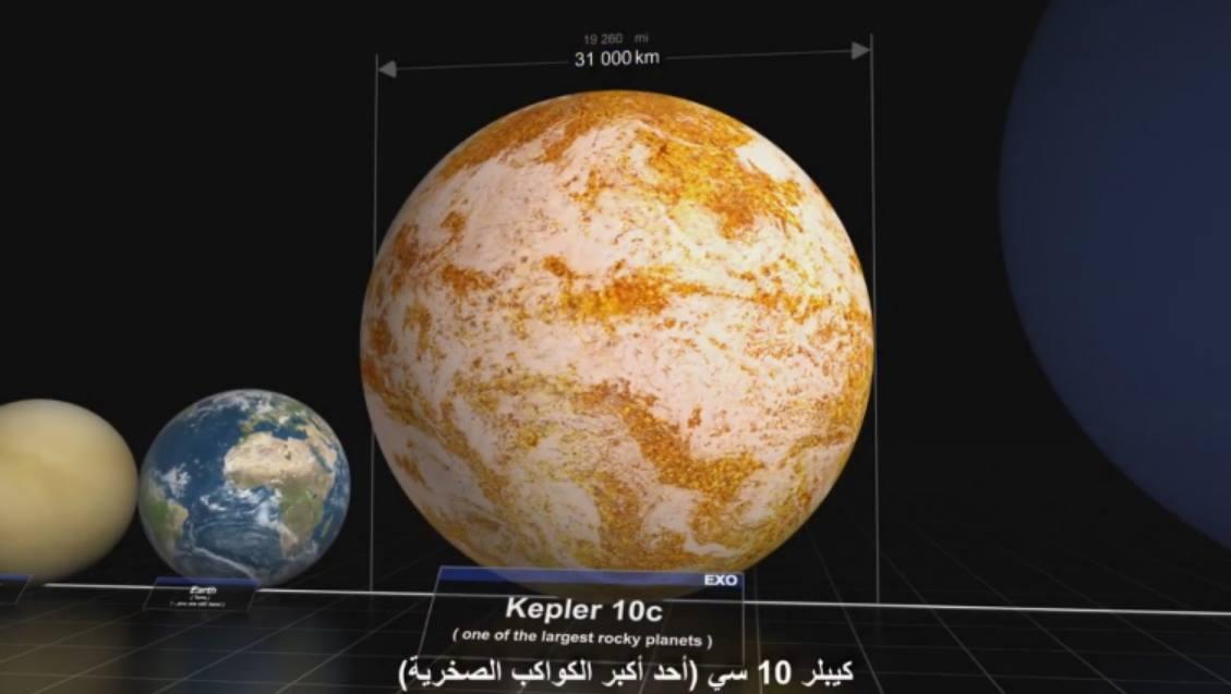 مقارنة بين أحجام الكواكب والنجوم . فيديو رائع جدا  استشعر عظمة  الخالق للكون وسعته !