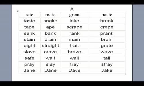 الدرس الثاني _ تعلم نطق اصوات اللغة الانجليزية Learn pronunciation