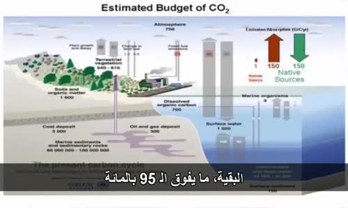 هل يمكن للإنسان أن يؤثر في المناخ ؟