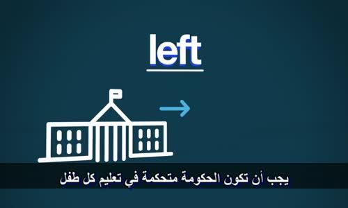 الفرق بين اليسار و اليمين في أمريكا
