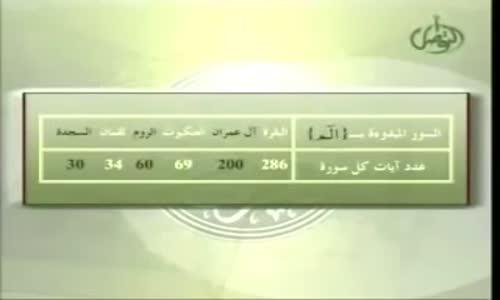 3 - أسرار الحروف المقطعة في القران الكريم