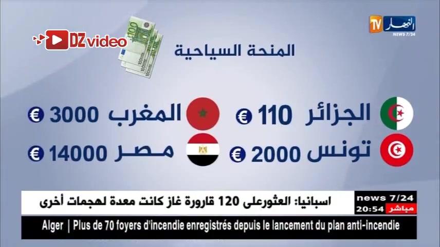 المنحة السياحية في الجزائر !! مقارنة بمصر وتونس و المغرب